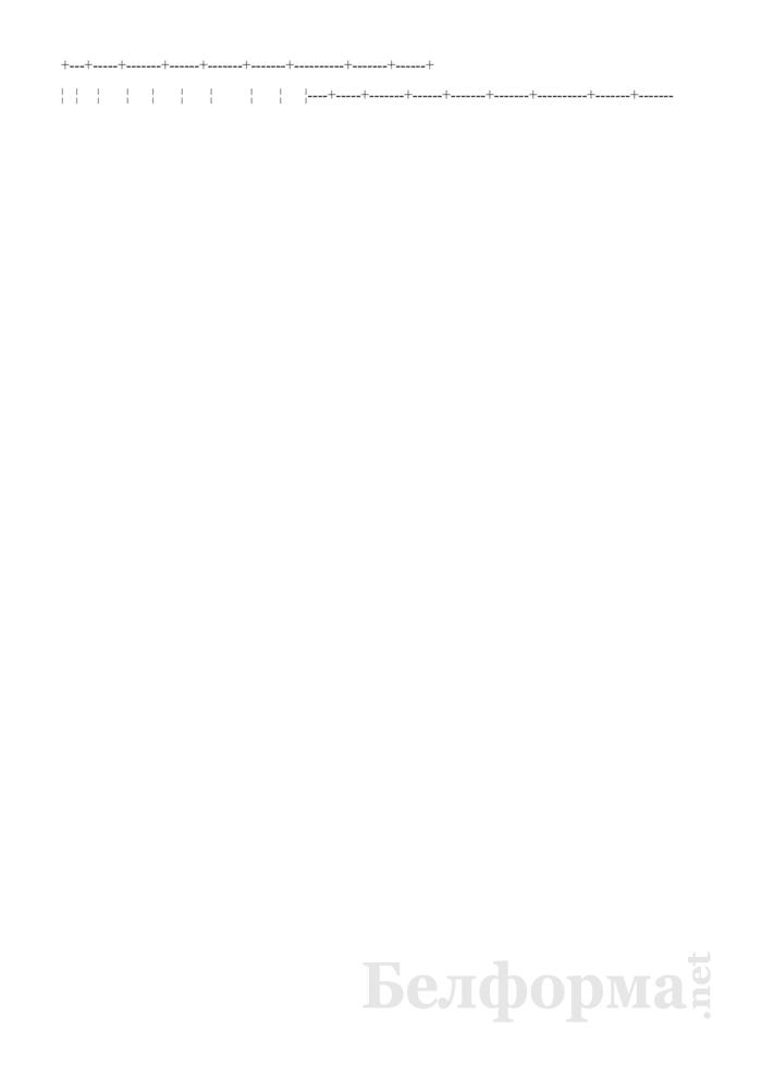Список граждан, нуждающихся в получении льготного кредита на капитальный ремонт и реконструкцию жилых помещений, строительство инженерных сетей, возведение хозяйственных помещений и построек. Страница 2