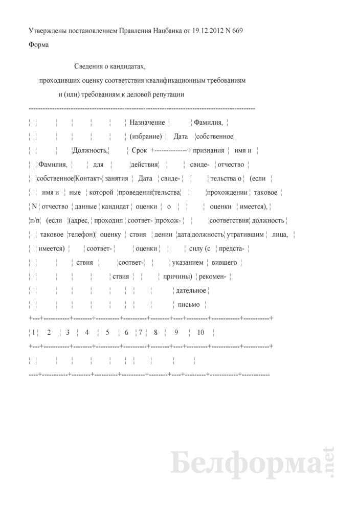 Сведения о кандидатах, проходивших оценку соответствия квалификационным требованиям и (или) требованиям к деловой репутации. Страница 1