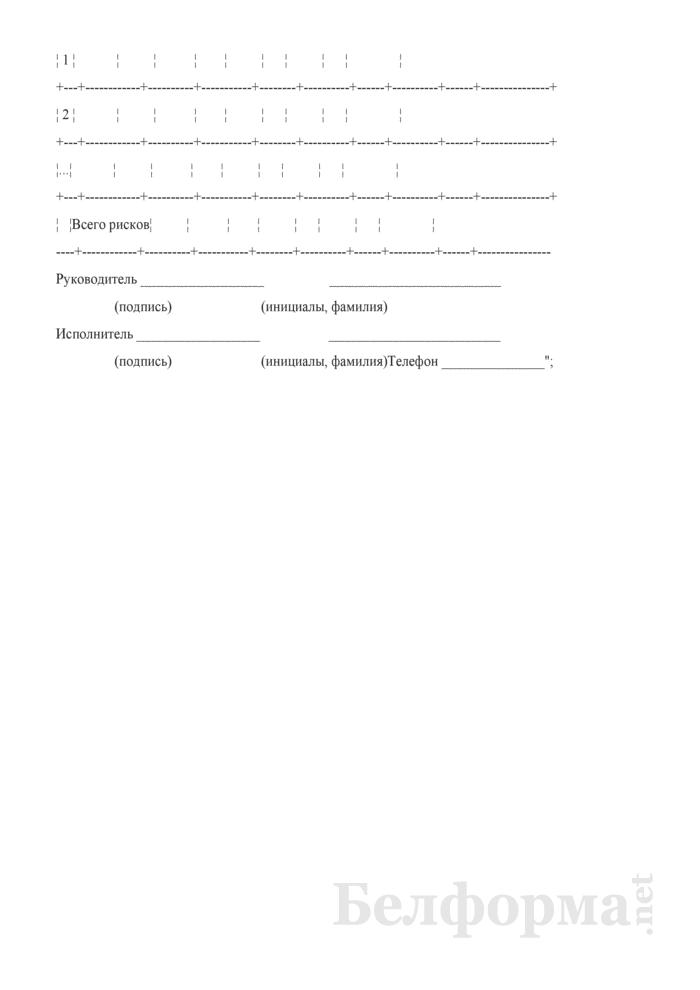 Сведения о концентрации риска банковской группы, банковского холдинга. Форма № 28218. Страница 2