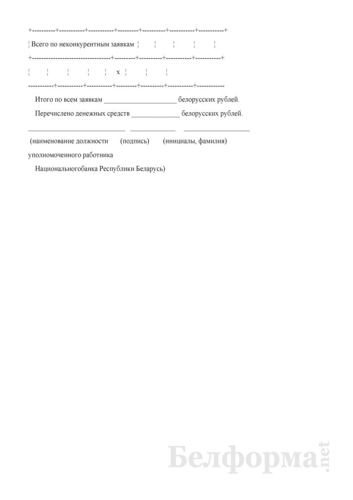 Сводная ведомость заявок, поданных на аукцион (доразмещение) индексируемых облигаций Национального банка Республики Беларусь для юридических лиц. Страница 2