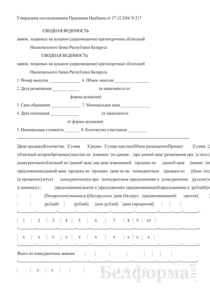Сводная ведомость заявок, поданных на аукцион (доразмещение) краткосрочных облигаций Национального банка Республики Беларусь. Страница 1
