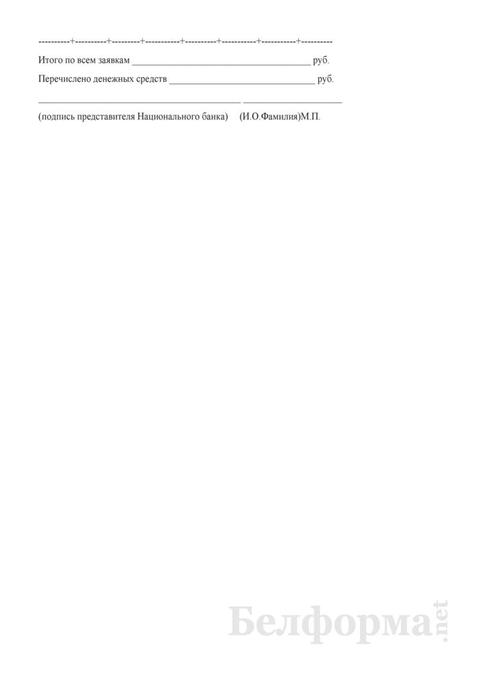 Сводная ведомость заявок, поданных на аукцион по размещению государственных долгосрочных облигаций с купонным доходом. Страница 2