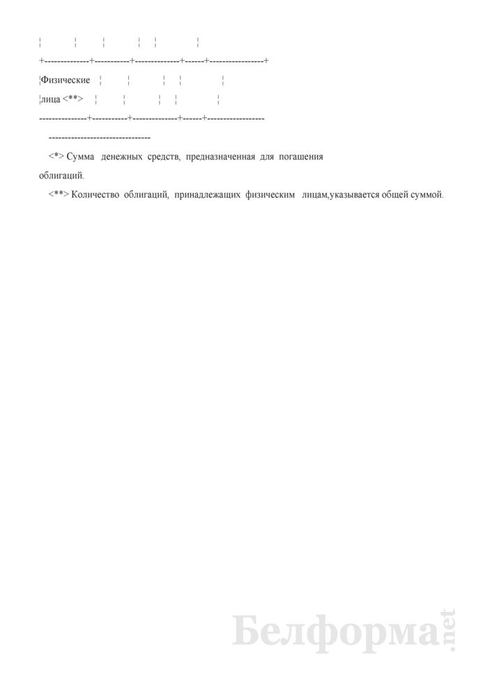 Сводная заявка на погашение краткосрочных облигаций Национального банка Республики Беларусь. Страница 2
