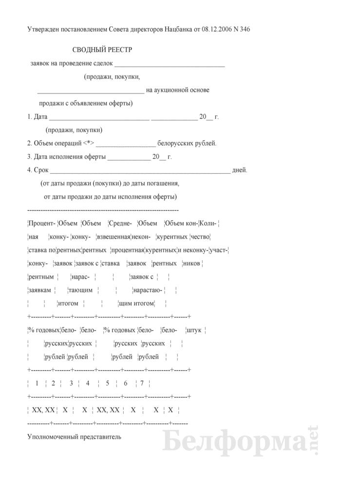 Сводный реестр заявок на проведение сделок (продажи, покупки, продажи с объявлением оферты) на аукционной основе. Страница 1