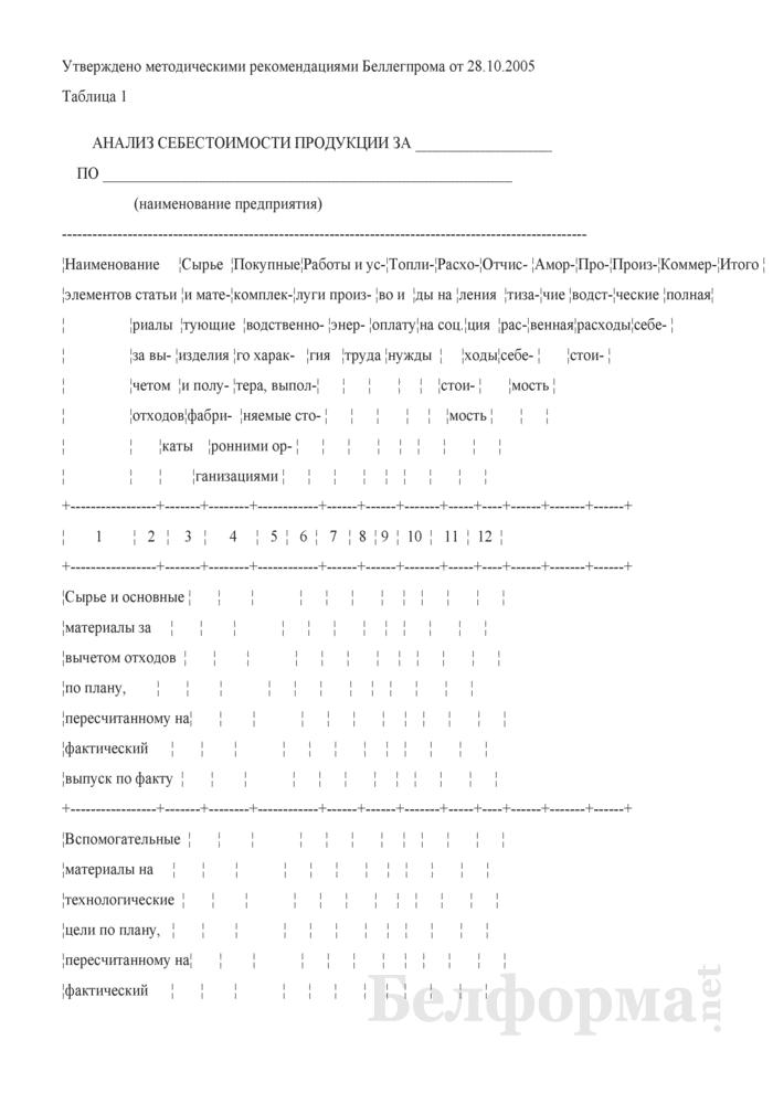 Рекомендуемая форма для проведения анализа себестоимости продукции по предприятию. Страница 1