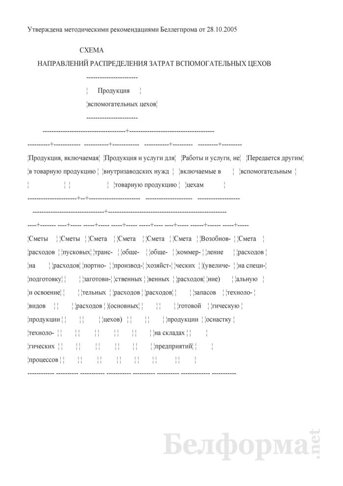 Схема направлений распределения затрат вспомогательных цехов. Страница 1