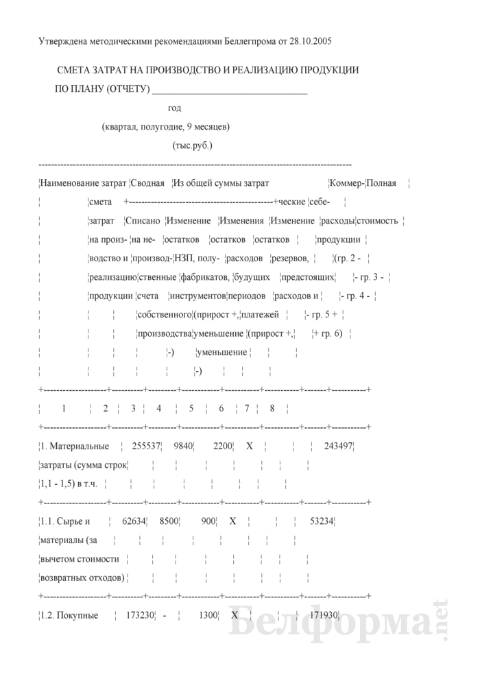 Смета затрат на производство и реализацию продукции по плану (отчету). Страница 1