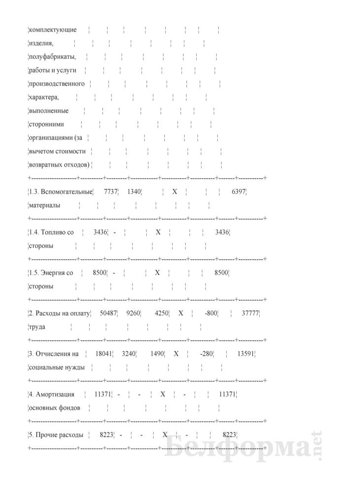 Смета затрат на производство и реализацию продукции по плану (отчету). Страница 2