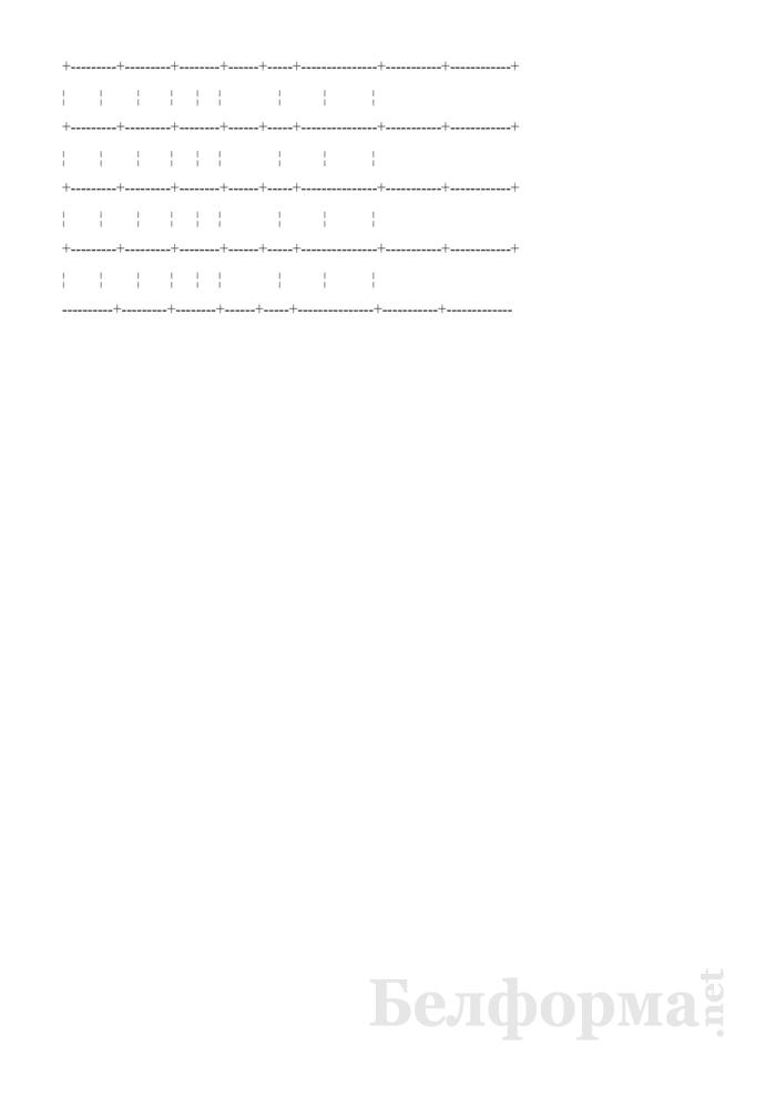 Карточка на помещение, в котором проживает обследуемое домашнее хозяйство в обследуемую неделю. Страница 4