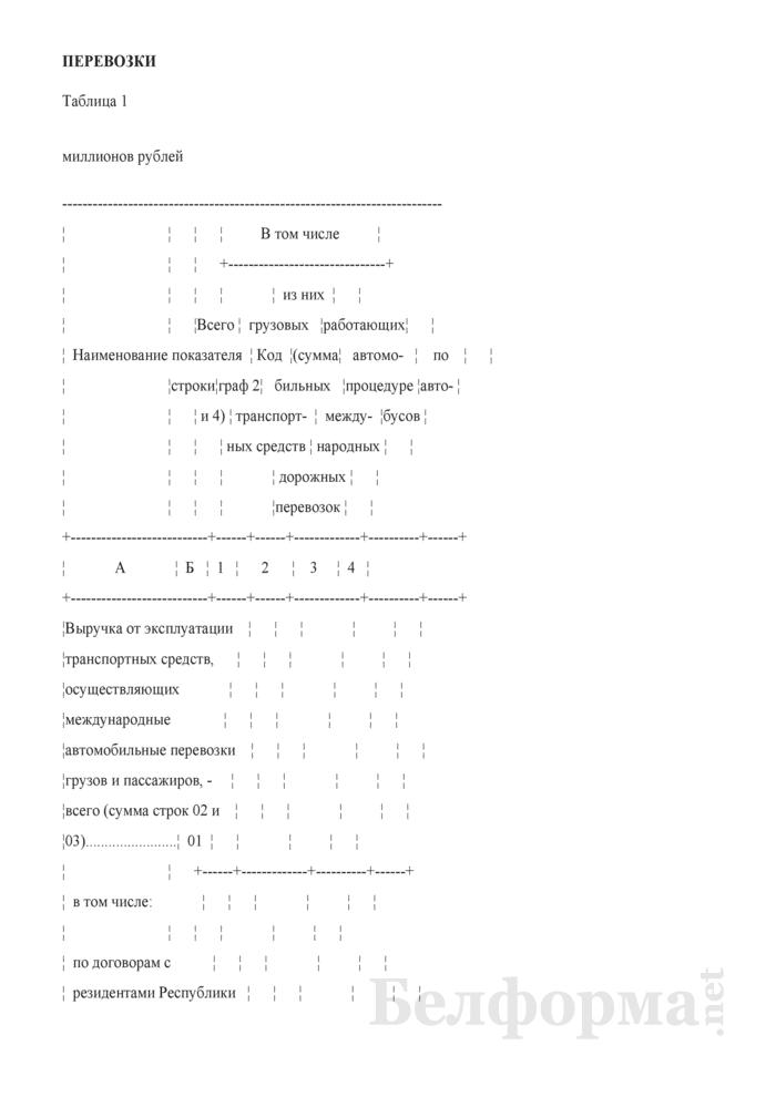 Отчет о международных автомобильных перевозках (Форма 4-тр (международные) (Минтранс) (квартальная)). Страница 3