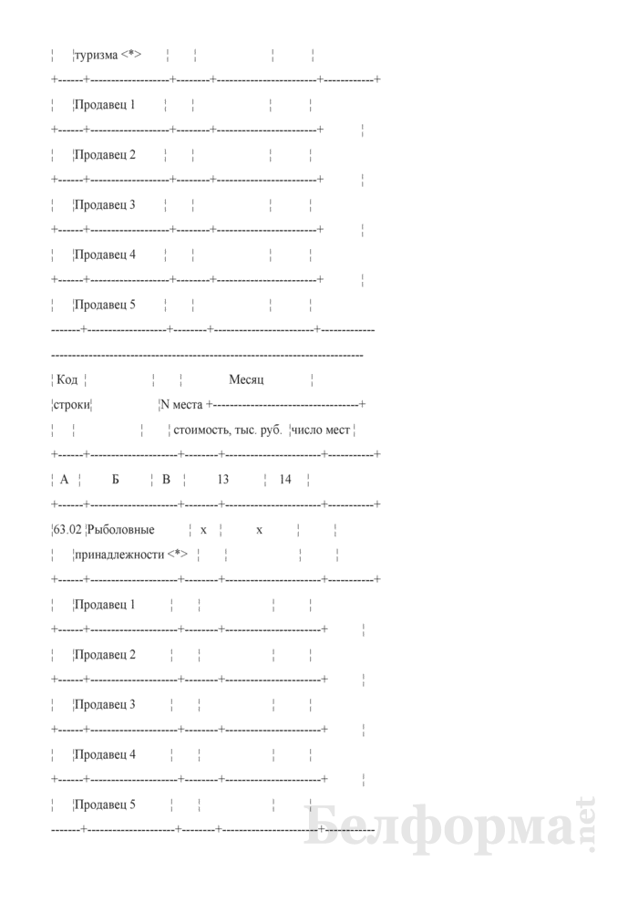 Блокнот регистрации объемов продажи и цен на товары на рынках, в торговых центрах. Страница 106