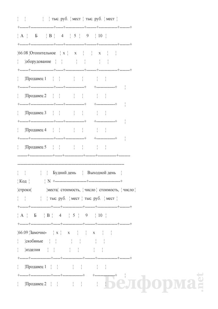Блокнот регистрации объемов продажи и цен на товары на рынках, в торговых центрах. Страница 115