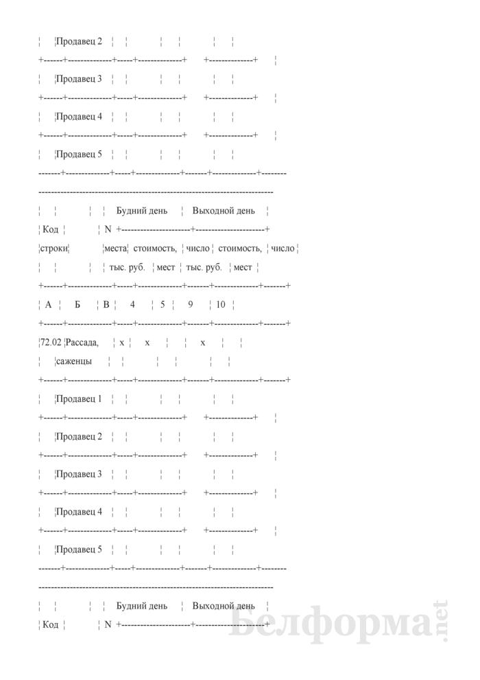 Блокнот регистрации объемов продажи и цен на товары на рынках, в торговых центрах. Страница 123
