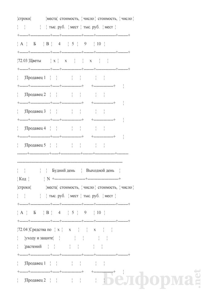 Блокнот регистрации объемов продажи и цен на товары на рынках, в торговых центрах. Страница 124