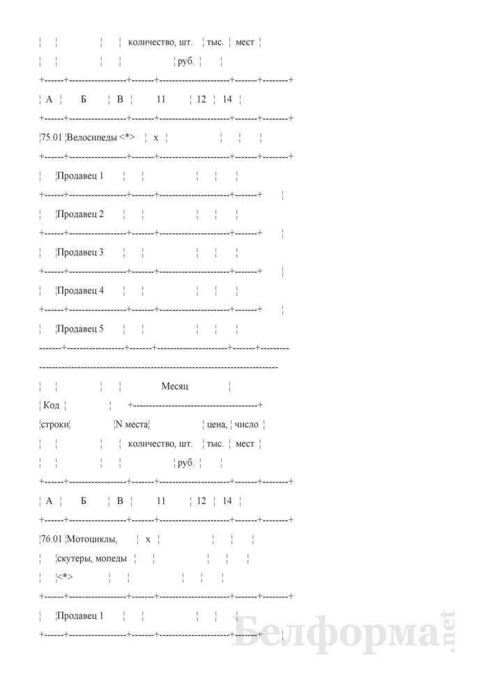 Блокнот регистрации объемов продажи и цен на товары на рынках, в торговых центрах. Страница 128