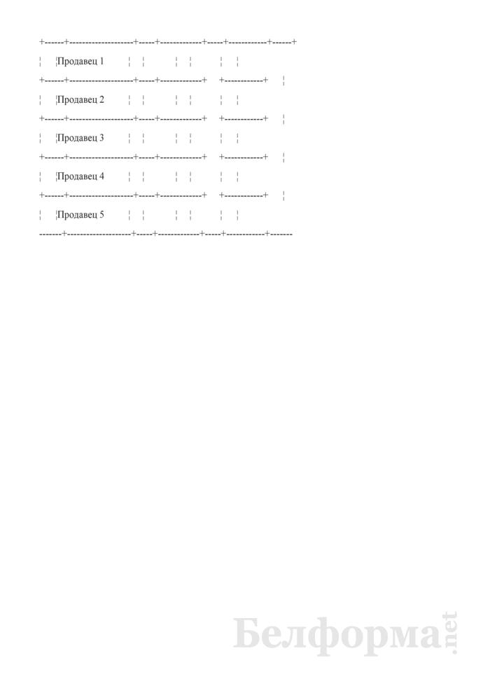 Блокнот регистрации объемов продажи и цен на товары на рынках, в торговых центрах. Страница 133