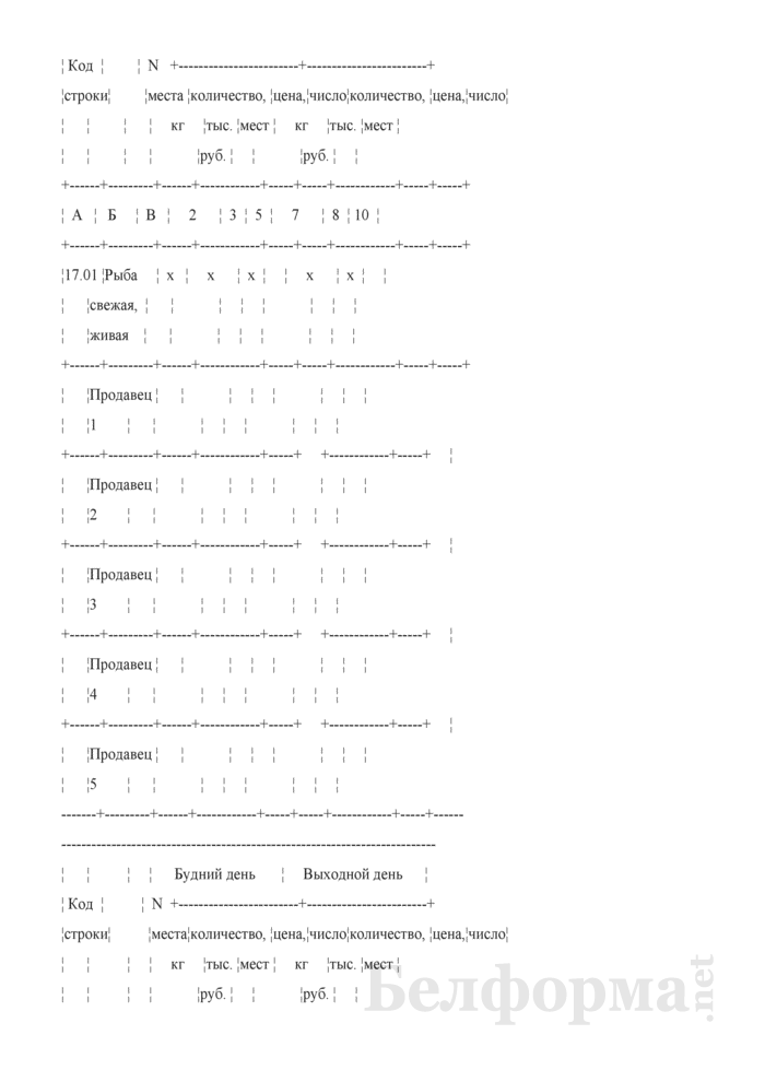 Блокнот регистрации объемов продажи и цен на товары на рынках, в торговых центрах. Страница 15