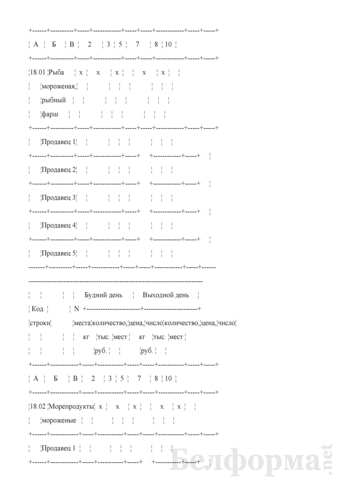 Блокнот регистрации объемов продажи и цен на товары на рынках, в торговых центрах. Страница 16