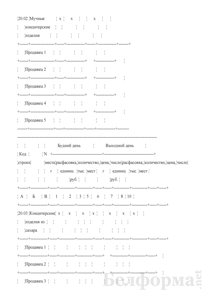 Блокнот регистрации объемов продажи и цен на товары на рынках, в торговых центрах. Страница 22