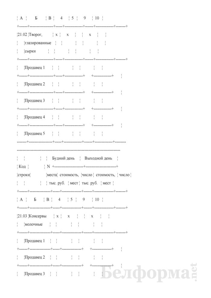 Блокнот регистрации объемов продажи и цен на товары на рынках, в торговых центрах. Страница 24