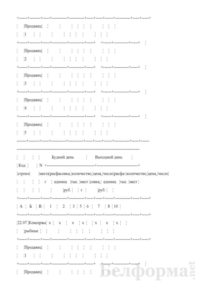 Блокнот регистрации объемов продажи и цен на товары на рынках, в торговых центрах. Страница 33