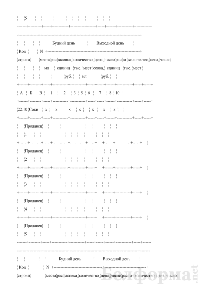 Блокнот регистрации объемов продажи и цен на товары на рынках, в торговых центрах. Страница 36