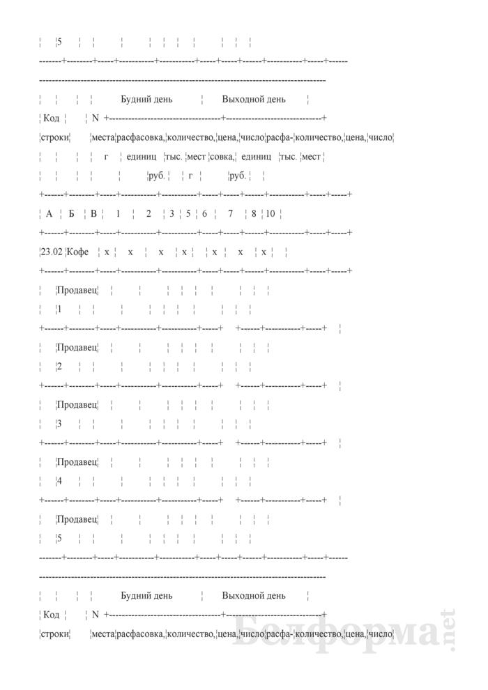 Блокнот регистрации объемов продажи и цен на товары на рынках, в торговых центрах. Страница 39