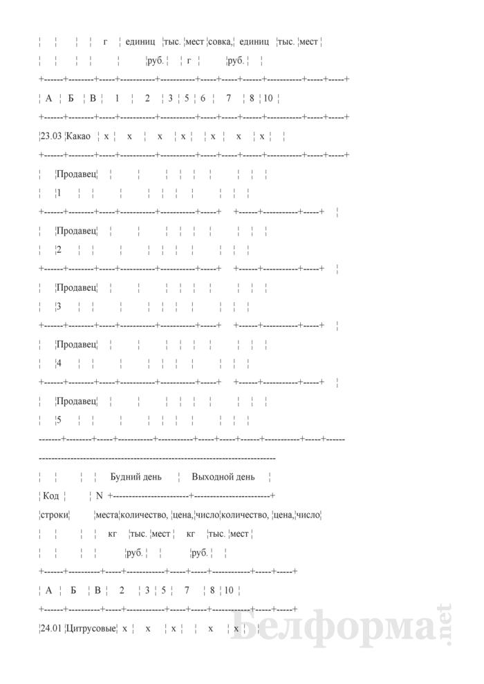 Блокнот регистрации объемов продажи и цен на товары на рынках, в торговых центрах. Страница 40