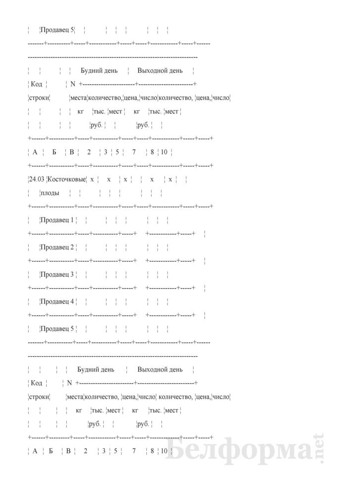 Блокнот регистрации объемов продажи и цен на товары на рынках, в торговых центрах. Страница 42