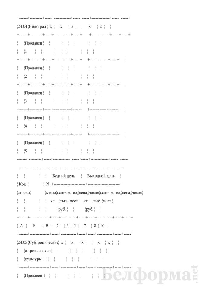 Блокнот регистрации объемов продажи и цен на товары на рынках, в торговых центрах. Страница 43