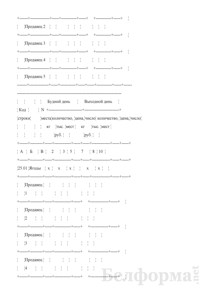 Блокнот регистрации объемов продажи и цен на товары на рынках, в торговых центрах. Страница 44