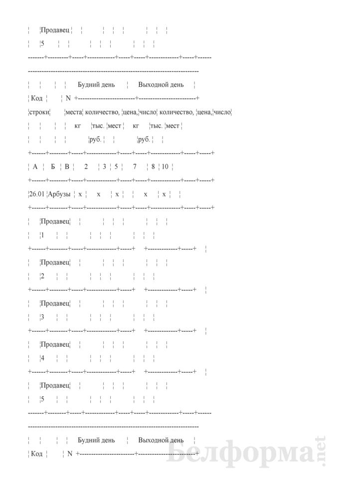 Блокнот регистрации объемов продажи и цен на товары на рынках, в торговых центрах. Страница 45