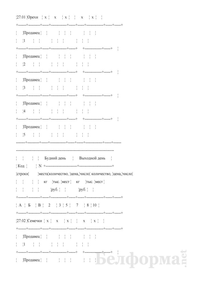 Блокнот регистрации объемов продажи и цен на товары на рынках, в торговых центрах. Страница 47