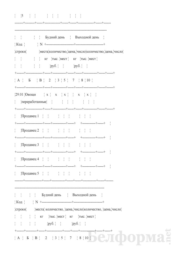 Блокнот регистрации объемов продажи и цен на товары на рынках, в торговых центрах. Страница 54