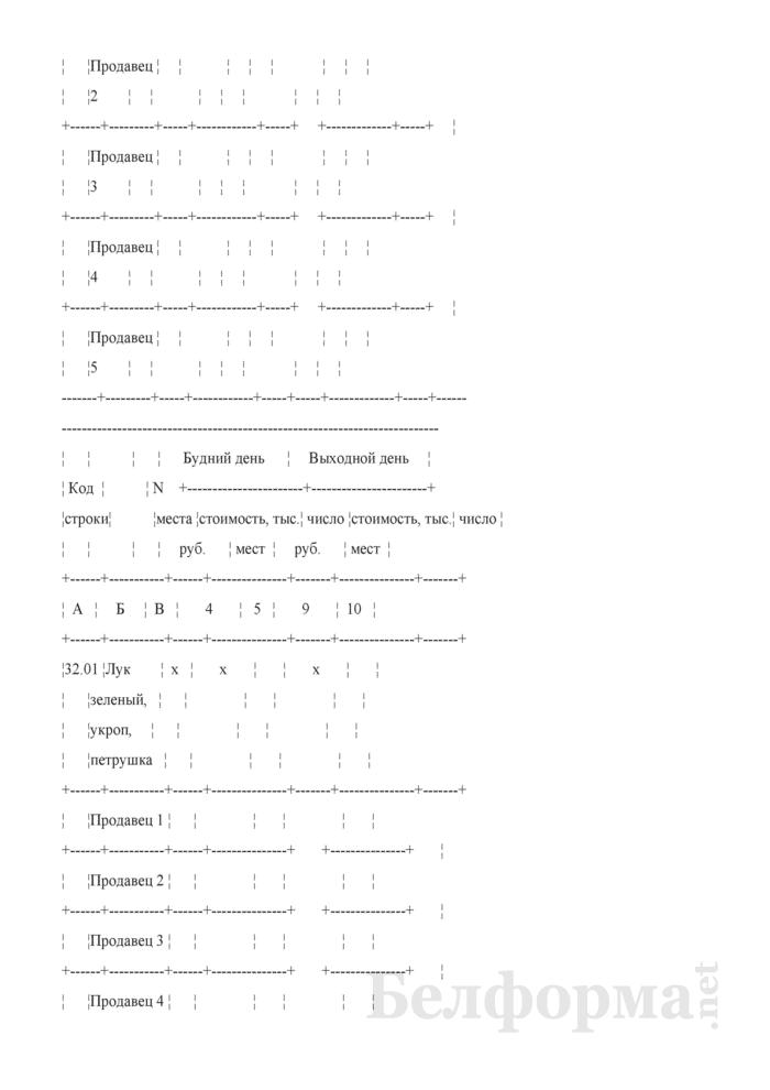 Блокнот регистрации объемов продажи и цен на товары на рынках, в торговых центрах. Страница 56