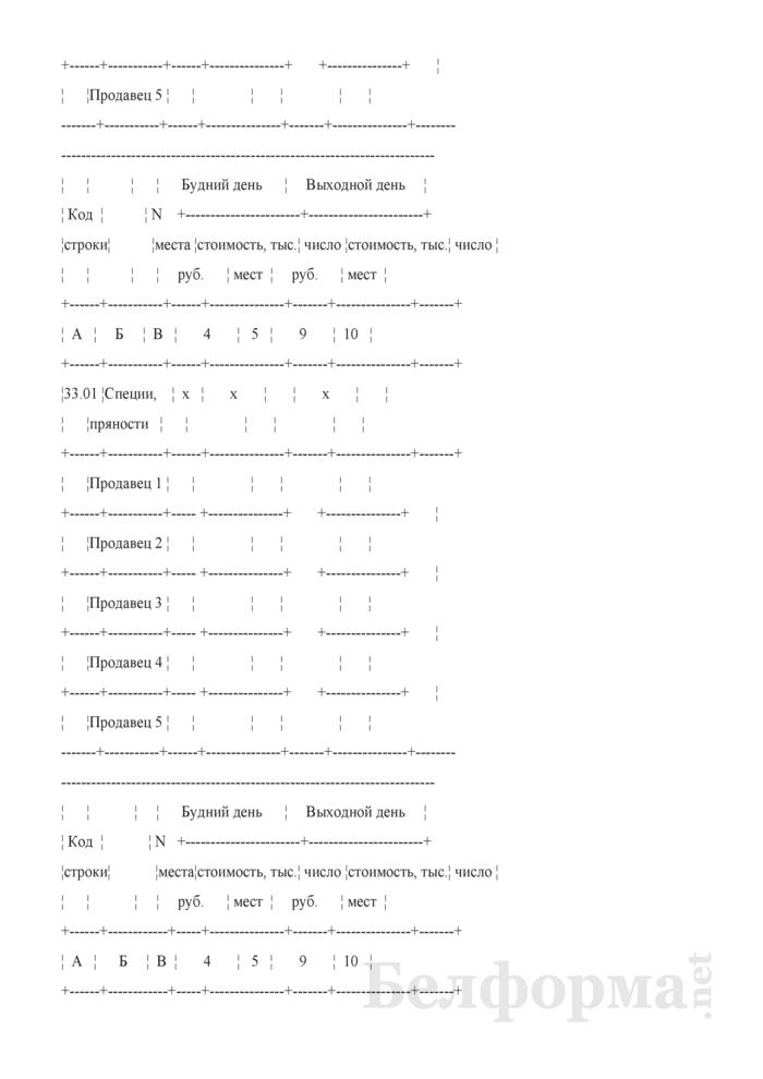 Блокнот регистрации объемов продажи и цен на товары на рынках, в торговых центрах. Страница 57