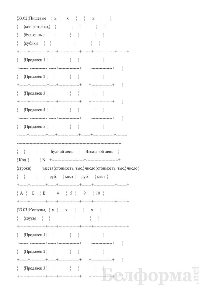 Блокнот регистрации объемов продажи и цен на товары на рынках, в торговых центрах. Страница 58