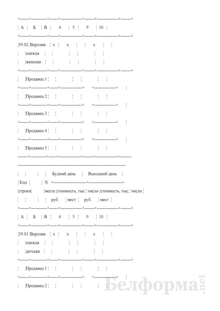 Блокнот регистрации объемов продажи и цен на товары на рынках, в торговых центрах. Страница 63