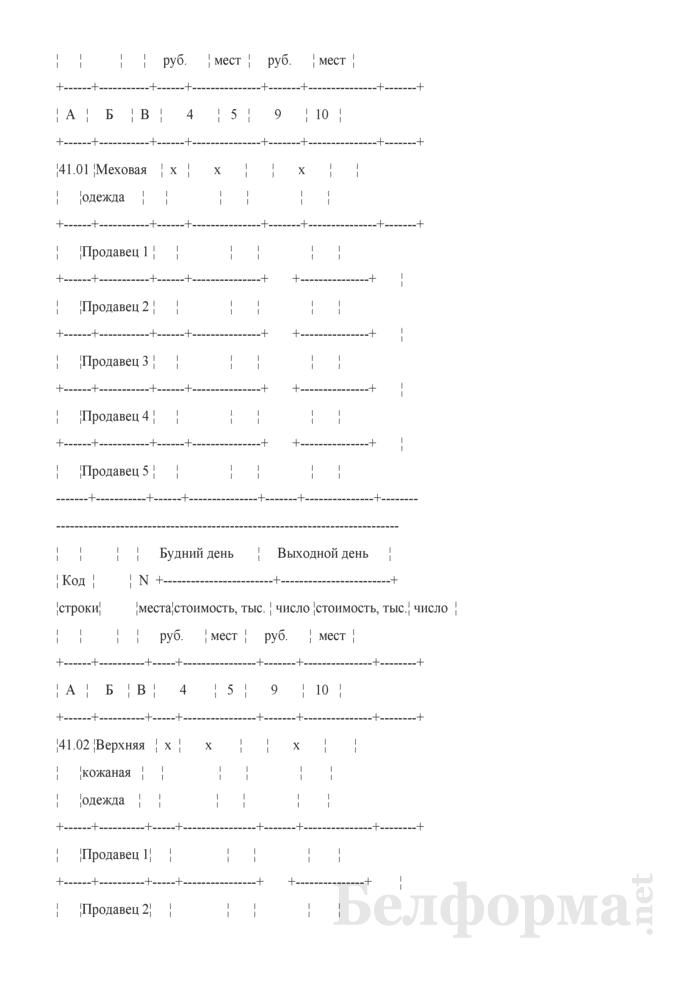 Блокнот регистрации объемов продажи и цен на товары на рынках, в торговых центрах. Страница 65