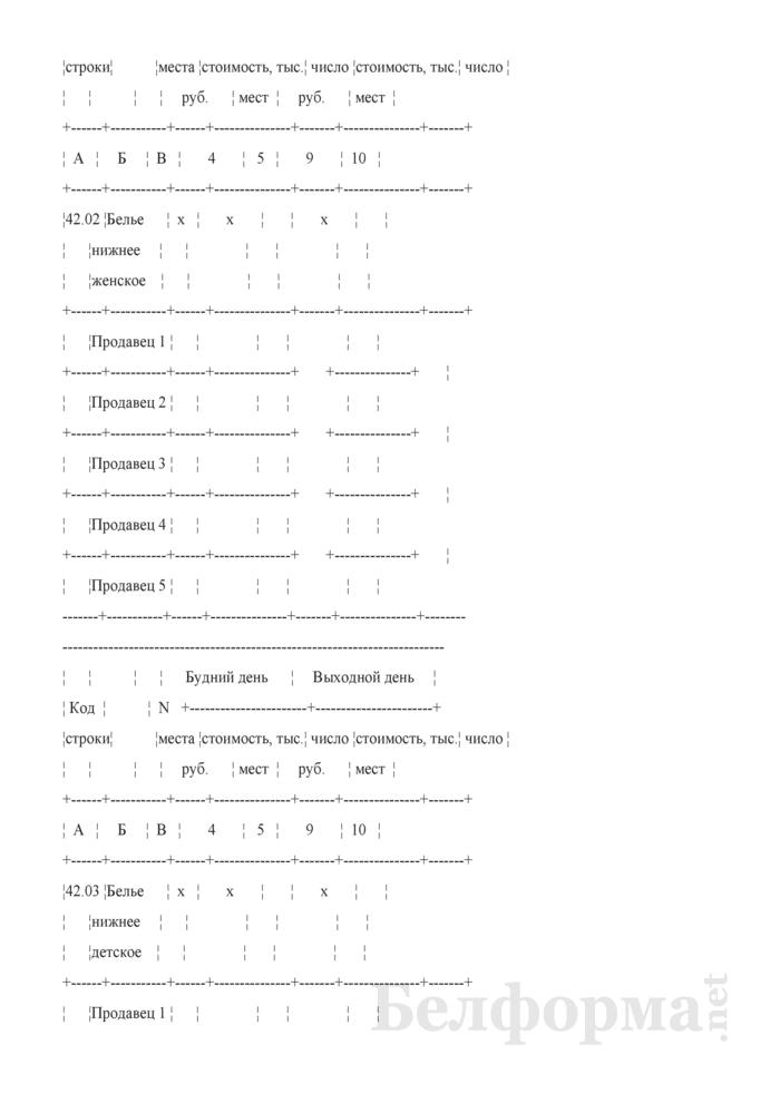 Блокнот регистрации объемов продажи и цен на товары на рынках, в торговых центрах. Страница 67