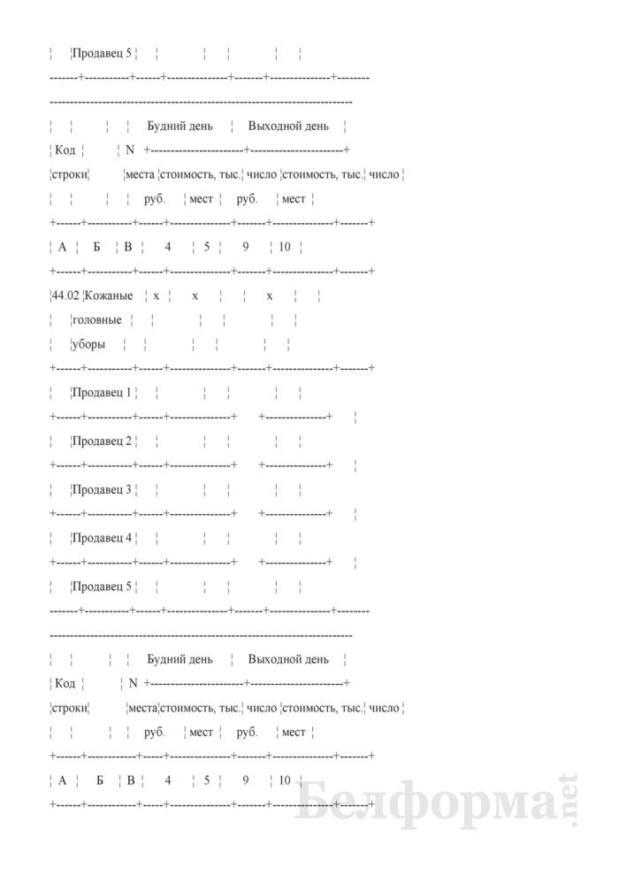 Блокнот регистрации объемов продажи и цен на товары на рынках, в торговых центрах. Страница 71