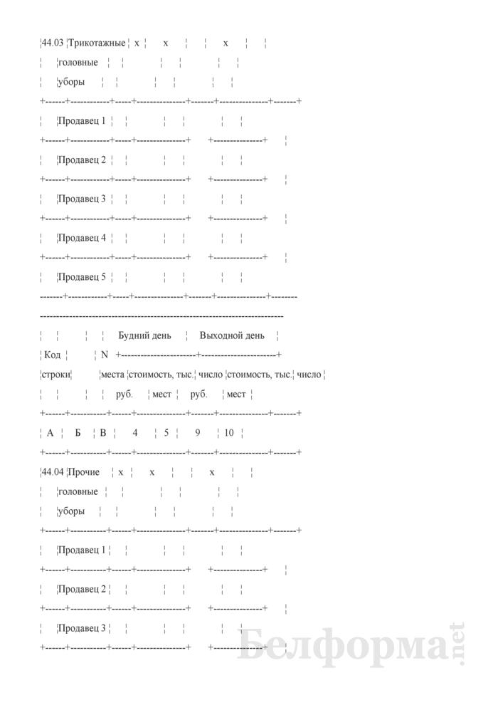 Блокнот регистрации объемов продажи и цен на товары на рынках, в торговых центрах. Страница 72