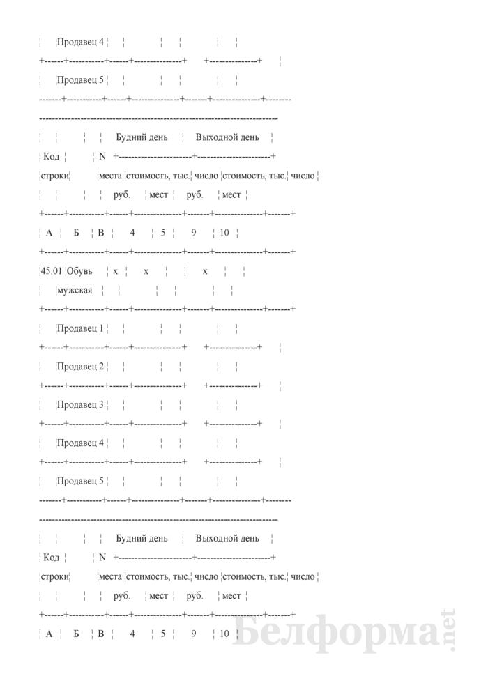 Блокнот регистрации объемов продажи и цен на товары на рынках, в торговых центрах. Страница 73