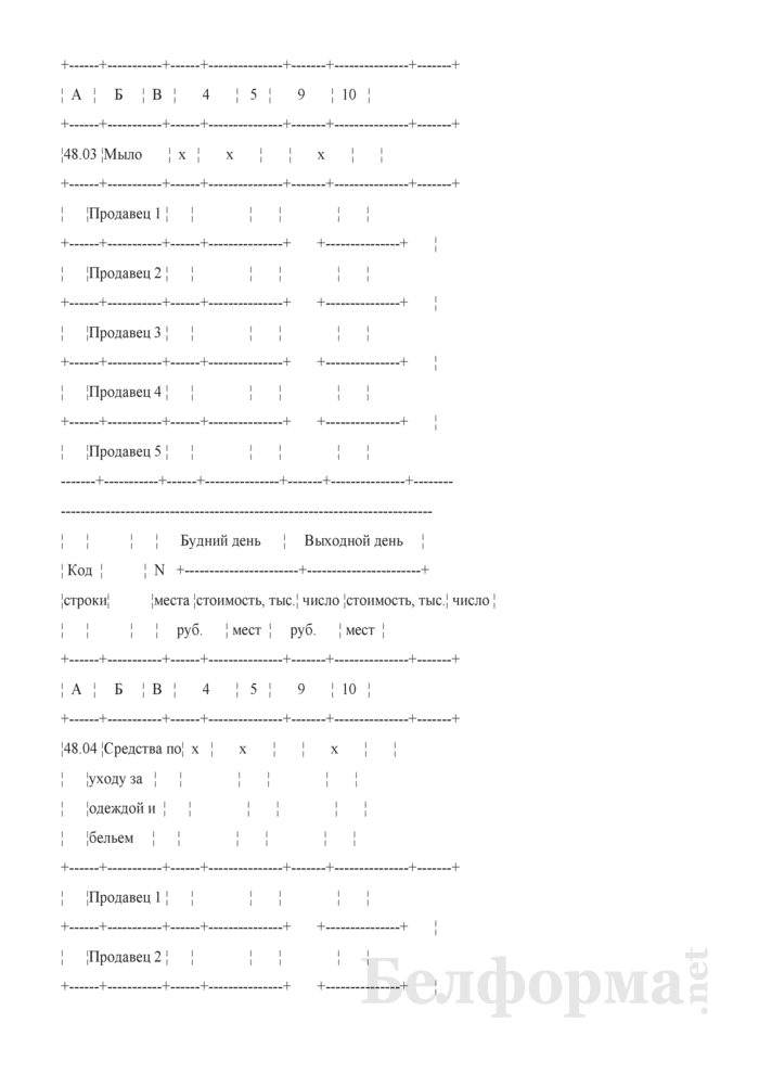 Блокнот регистрации объемов продажи и цен на товары на рынках, в торговых центрах. Страница 80