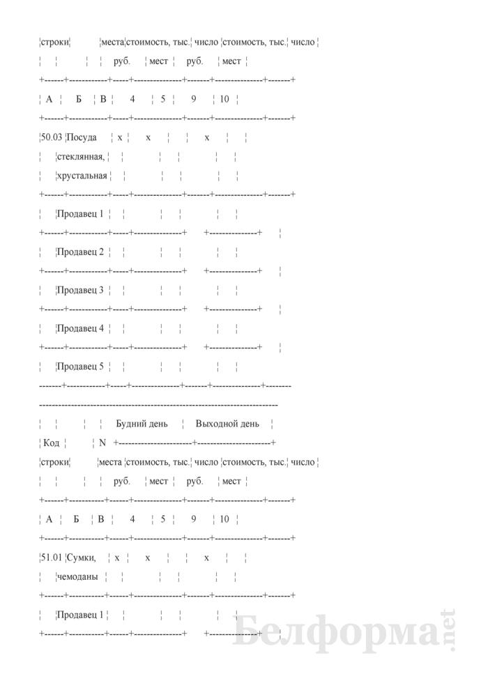Блокнот регистрации объемов продажи и цен на товары на рынках, в торговых центрах. Страница 84