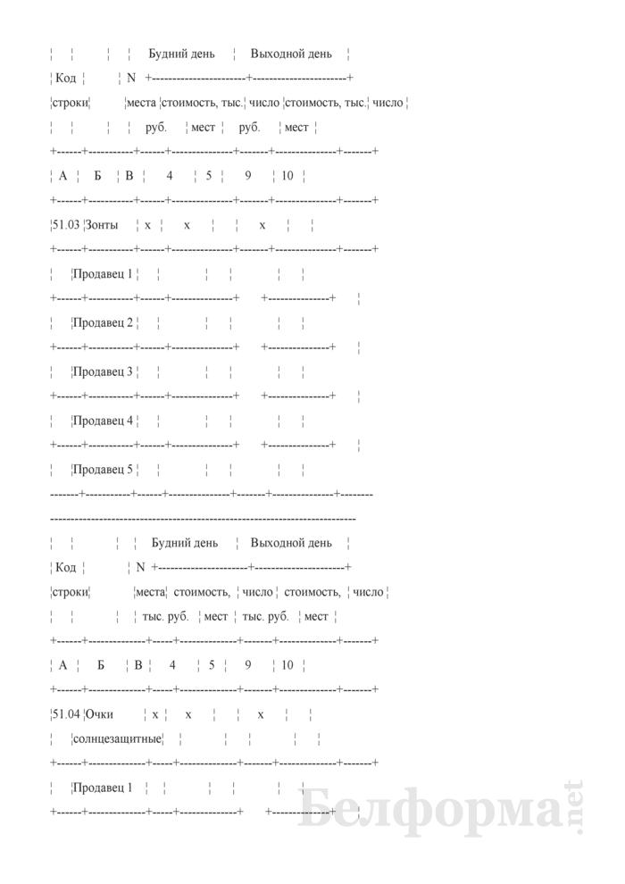 Блокнот регистрации объемов продажи и цен на товары на рынках, в торговых центрах. Страница 86