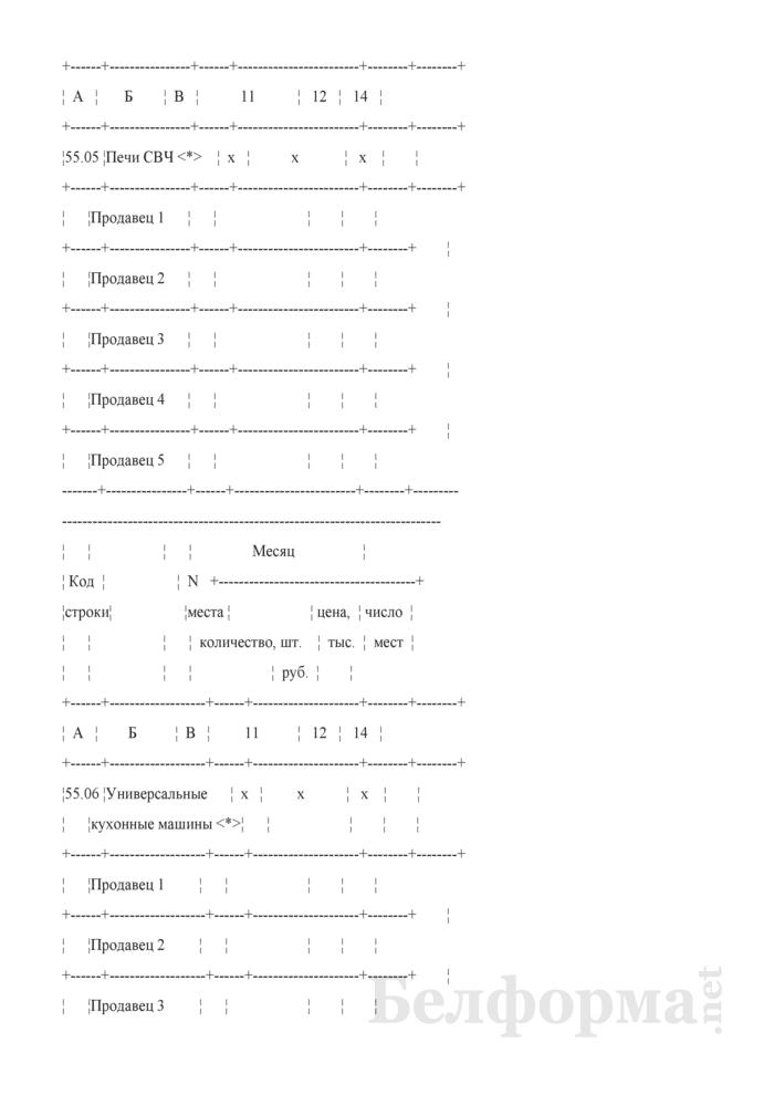 Блокнот регистрации объемов продажи и цен на товары на рынках, в торговых центрах. Страница 94