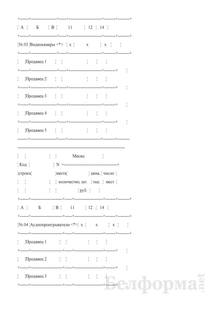 Блокнот регистрации объемов продажи и цен на товары на рынках, в торговых центрах. Страница 98