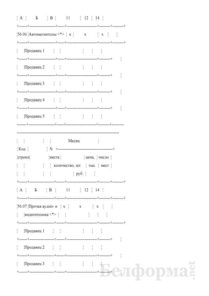 Блокнот регистрации объемов продажи и цен на товары на рынках, в торговых центрах. Страница 100