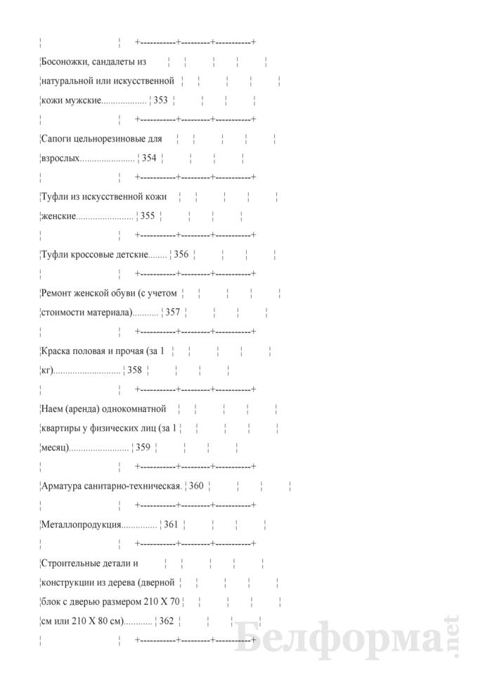 Ценовые относительные на товары и платные услуги населению. Таблица А. Страница 29